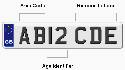 A breakdown of number plate identifiers